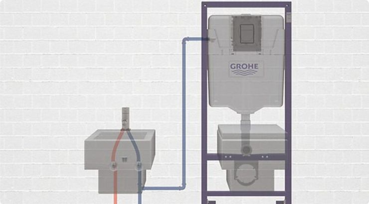 Grohe combinatie wc element met bidetkraan toilet toepassingen