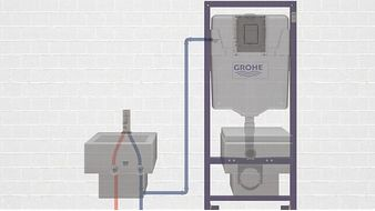 Berühmt GROHE - Toilet and bidet solutions - Planning Examples - Planning RY39
