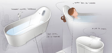 GROHE SPA Ceramics